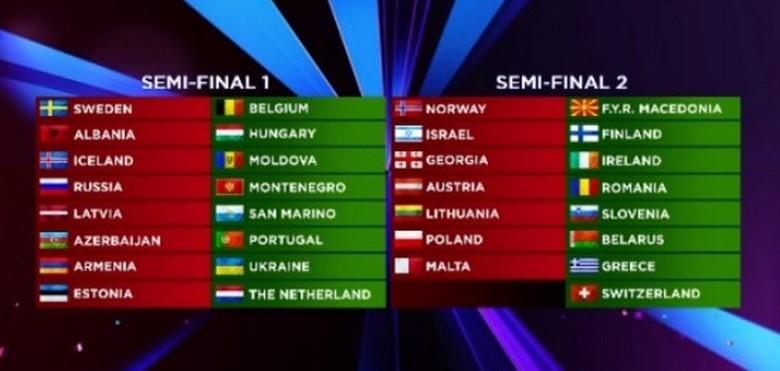 tragere la sorti semifinale Eurovision 2014
