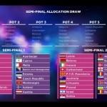 tabel-eurovision-2016
