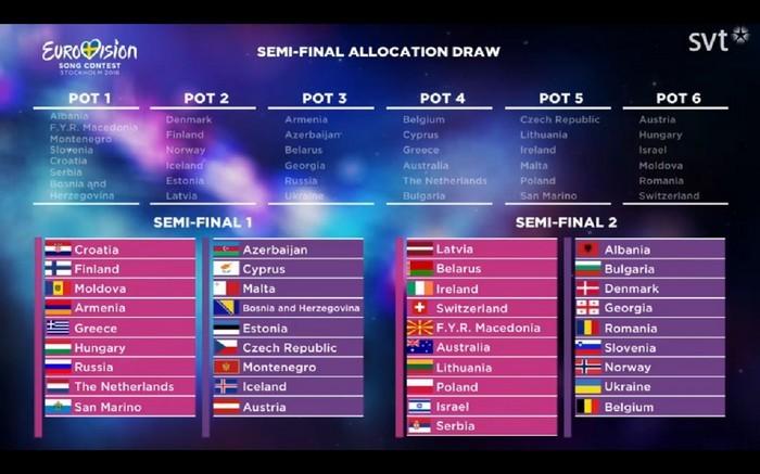 Tabel Eurovision