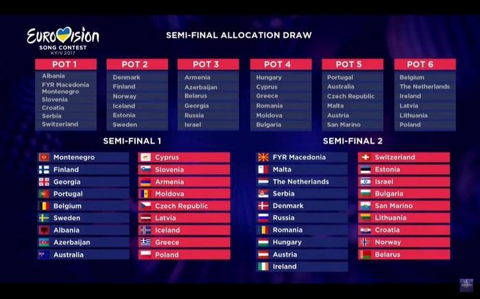 Eurovision 2017 - Panou Extragere