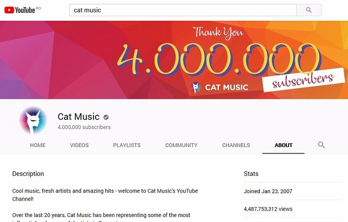 Cat Music YouTube